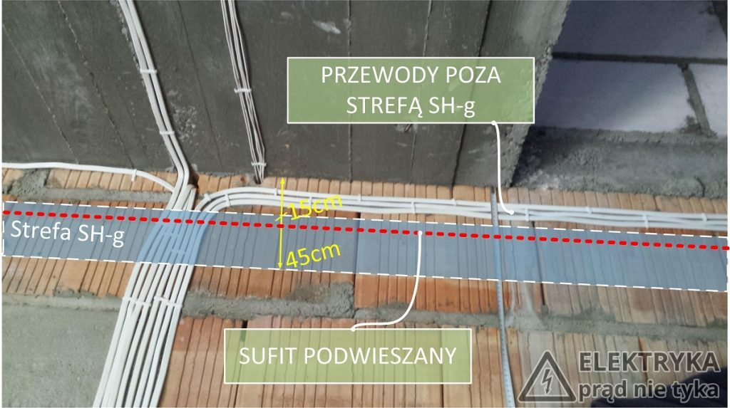 SH-g Górna pozioma strefa instalacyjna