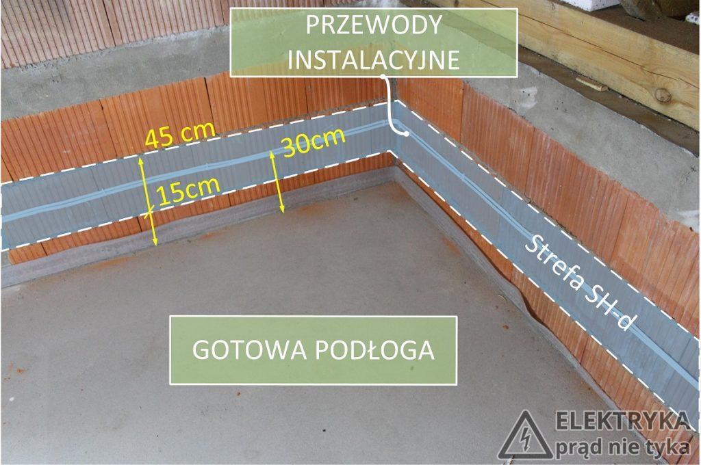 SH-d Dolna pozioma strefa instalacyjna