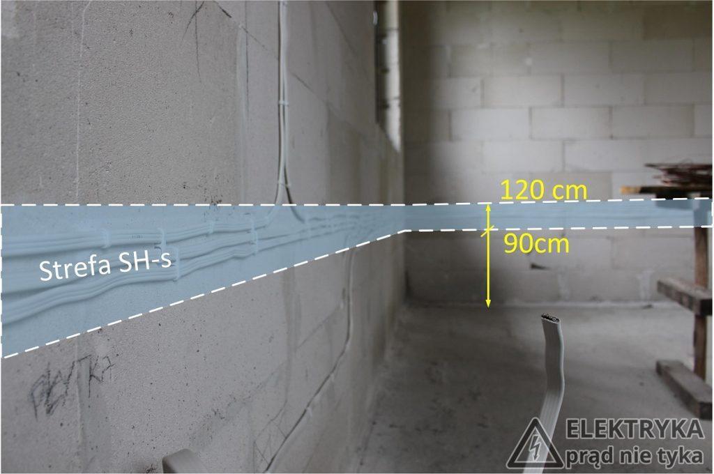 SH-s Środkowa pozioma strefa instalacyjna