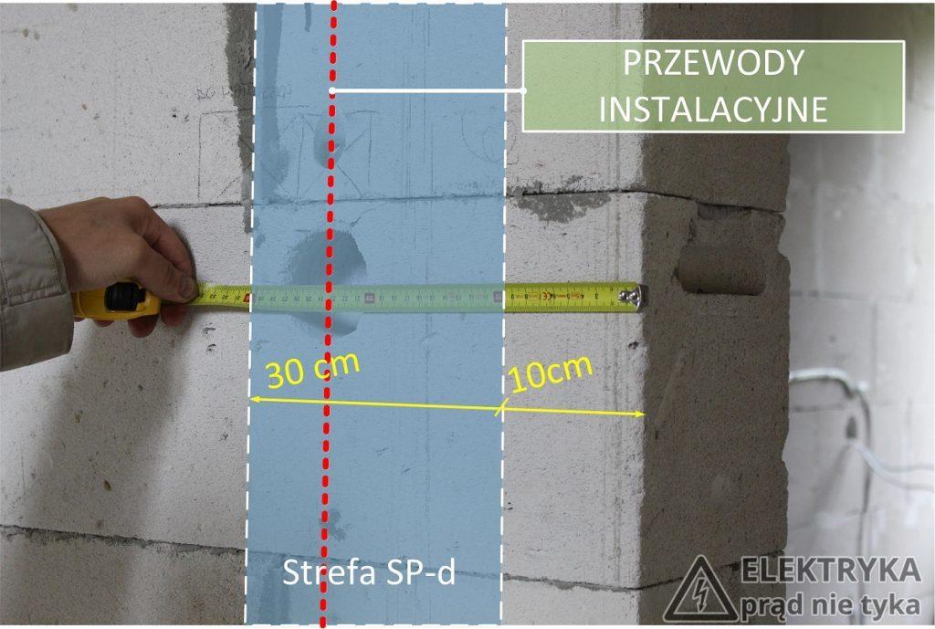 SP-d Pionowe strefy instalacyjne przy drzwiach