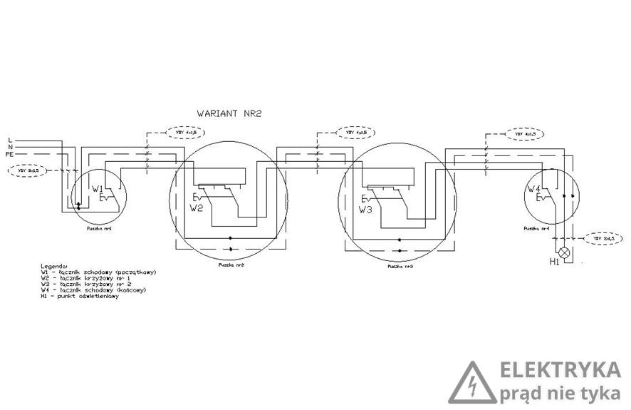 RYS. 15. Wariant nr 2 – połączenie dwóch łączników schodowych + dwóch łączników krzyżowych