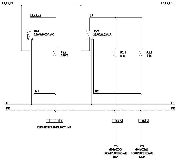 Instalacja Wyłącznika Różnicowoprądowego