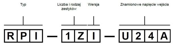 Oznaczenie RPI-1Z1-U24A